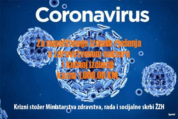 koronavirus-ljportal-kazna